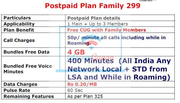 BSNL Postpaid Family Plan 299 GJ
