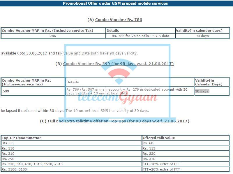 BSNL Full & Extra Talk Time Voucher till 30th June, 2017 only