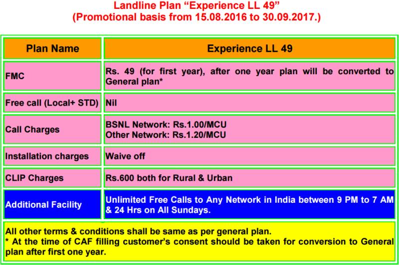 BSNL 49 Landline Plan Extended