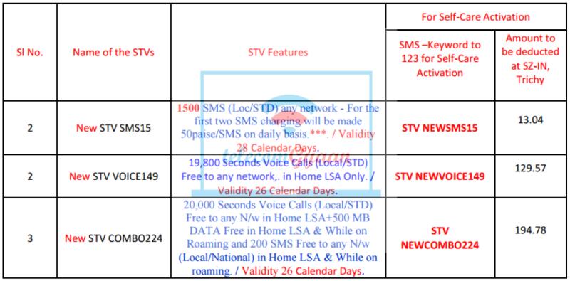 BSNL New OFFER TN