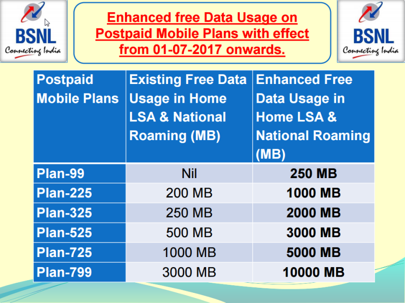 BSNL Postpaid Plans Data Benefits 2017