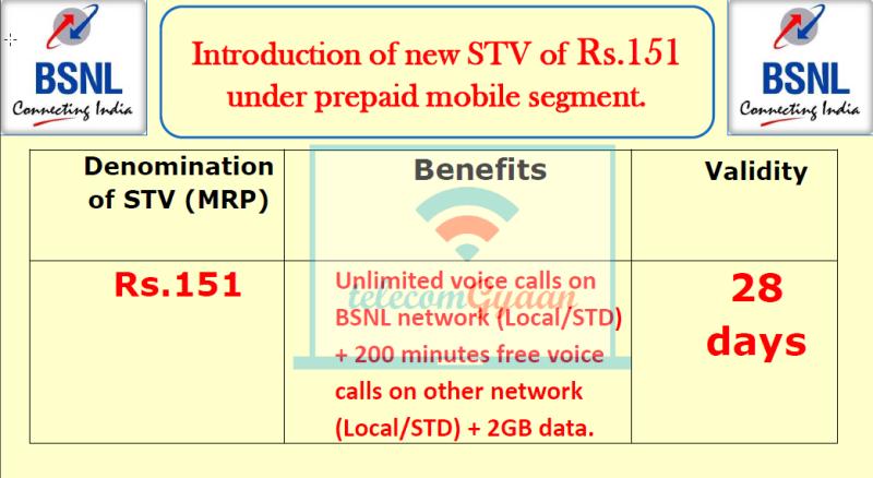 BSNL 151 Plan - BSNL to BSNL Unlimited