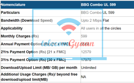 BSNL 599 Unlimited Broadband Plan 2 Mbps July 2017