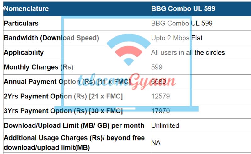 BSNL 599 Unlimited Broadband Plan 2 Mbps July 2017
