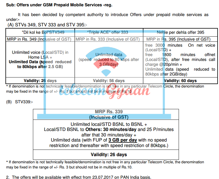 BSNL Plan Revised from 23 July