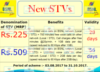 BSNL Promo Unlimited Plans 509 & 225