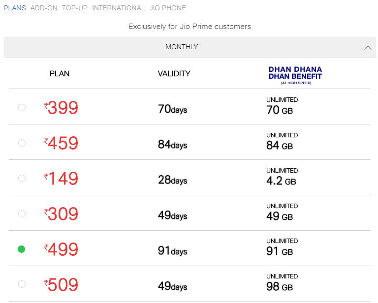 Jio 499 Plan - In 499, 91 Days, 91 GB, Unlimited Calls by Jio Prepaid